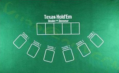 Poker Mat, felt 72'